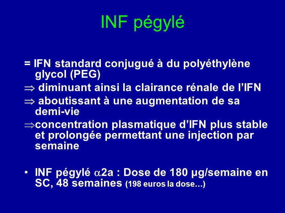 INF pégylé = IFN standard conjugué à du polyéthylène glycol (PEG) diminuant ainsi la clairance rénale de lIFN aboutissant à une augmentation de sa dem