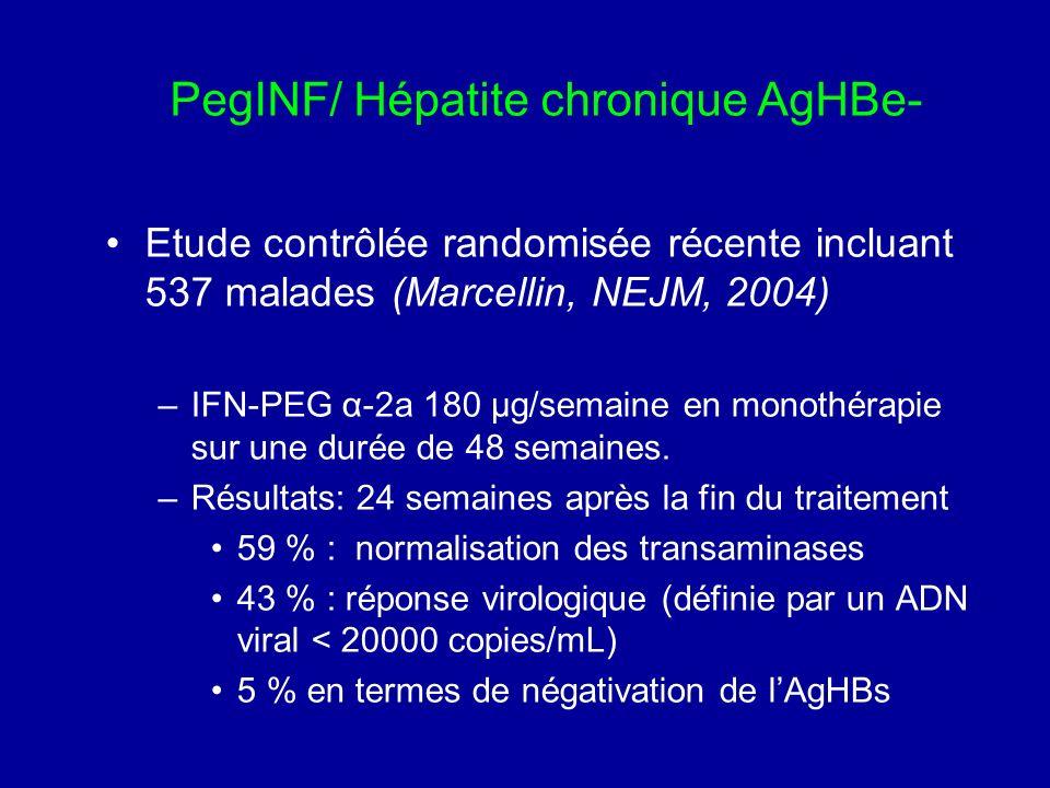 PegINF/ Hépatite chronique AgHBe- Etude contrôlée randomisée récente incluant 537 malades (Marcellin, NEJM, 2004) –IFN-PEG α-2a 180 μg/semaine en mono