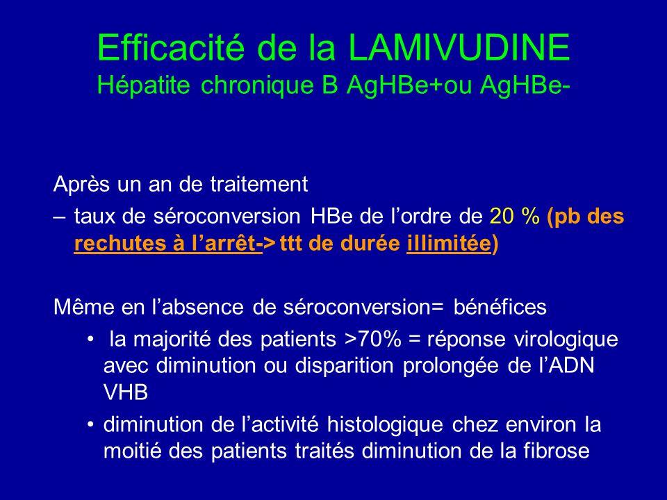 Efficacité de la LAMIVUDINE Hépatite chronique B AgHBe+ou AgHBe- Après un an de traitement –taux de séroconversion HBe de lordre de 20 % (pb des rechu