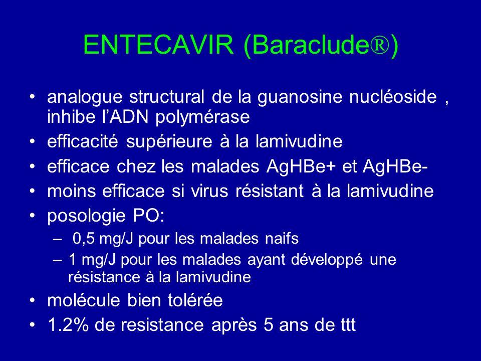 ENTECAVIR (Baraclude ® ) analogue structural de la guanosine nucléoside, inhibe lADN polymérase efficacité supérieure à la lamivudine efficace chez le