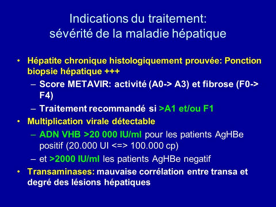 Indications du traitement: sévérité de la maladie hépatique Hépatite chronique histologiquement prouvée: Ponction biopsie hépatique +++ –Score METAVIR