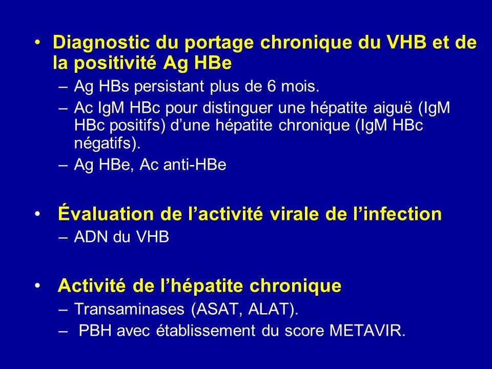 Diagnostic du portage chronique du VHB et de la positivité Ag HBe –Ag HBs persistant plus de 6 mois. –Ac IgM HBc pour distinguer une hépatite aiguë (I