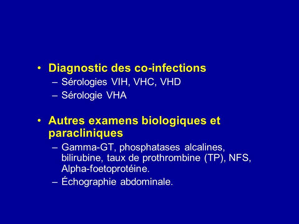 Diagnostic des co-infections –Sérologies VIH, VHC, VHD –Sérologie VHA Autres examens biologiques et paracliniques –Gamma-GT, phosphatases alcalines, b