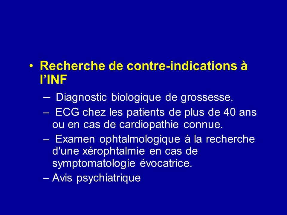Recherche de contre-indications à lINF – Diagnostic biologique de grossesse. – ECG chez les patients de plus de 40 ans ou en cas de cardiopathie connu