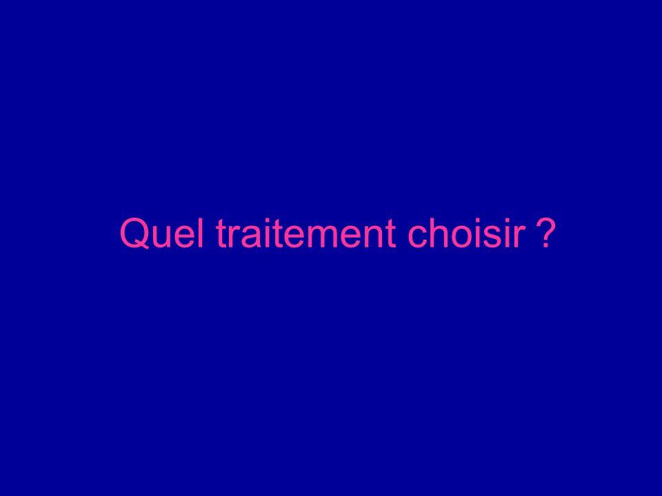 Quel traitement choisir ?