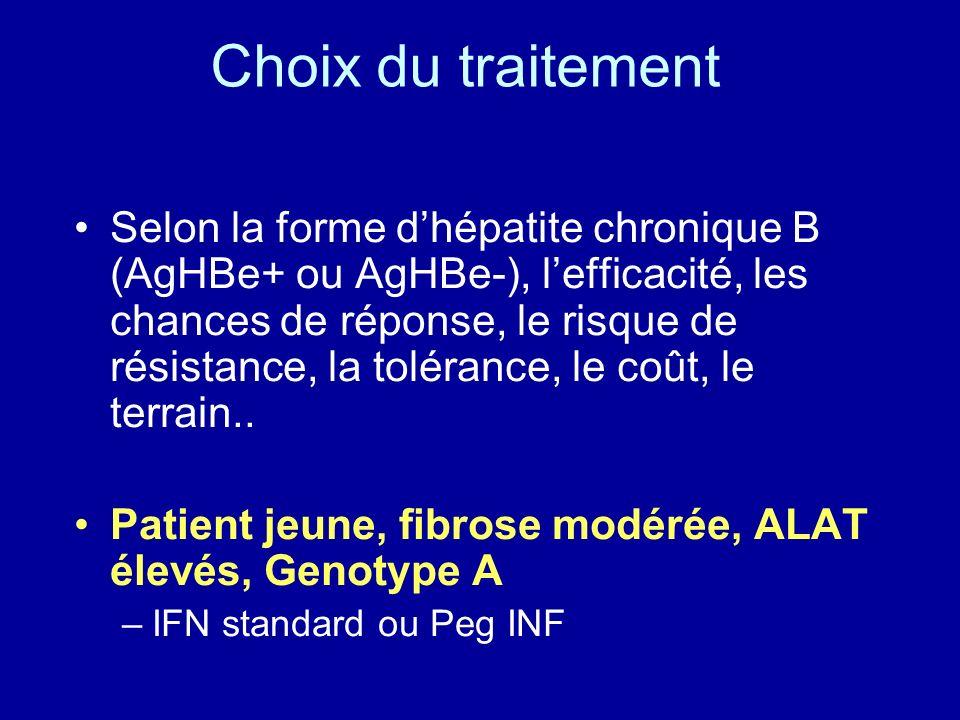 Choix du traitement Selon la forme dhépatite chronique B (AgHBe+ ou AgHBe-), lefficacité, les chances de réponse, le risque de résistance, la toléranc