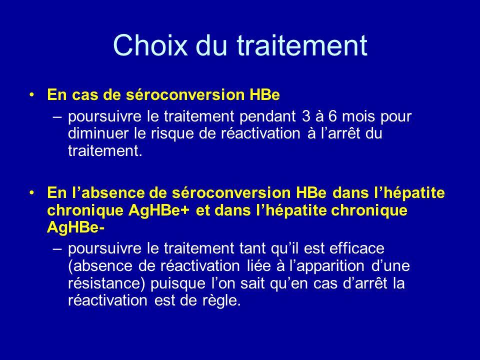 Choix du traitement En cas de séroconversion HBe –poursuivre le traitement pendant 3 à 6 mois pour diminuer le risque de réactivation à larrêt du trai