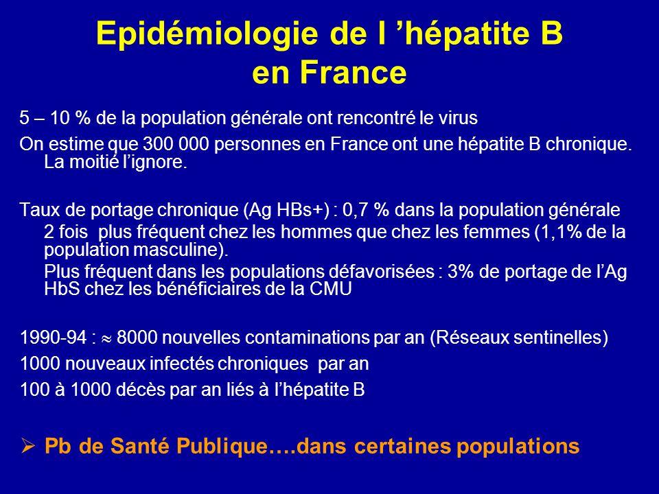 Epidémiologie de l hépatite B en France 5 – 10 % de la population générale ont rencontré le virus On estime que 300 000 personnes en France ont une hé