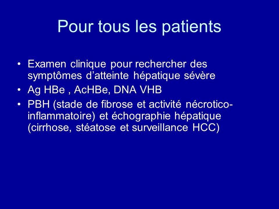 Pour tous les patients Examen clinique pour rechercher des symptômes datteinte hépatique sévère Ag HBe, AcHBe, DNA VHB PBH (stade de fibrose et activi