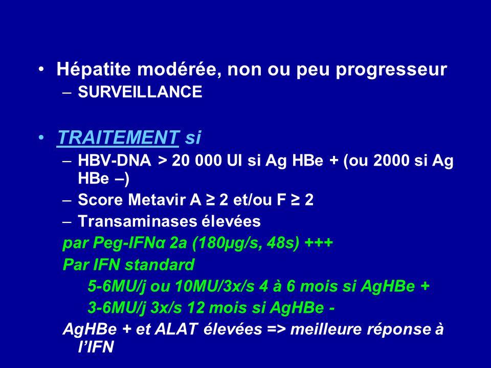 Hépatite modérée, non ou peu progresseur –SURVEILLANCE TRAITEMENT si –HBV-DNA > 20 000 UI si Ag HBe + (ou 2000 si Ag HBe –) –Score Metavir A 2 et/ou F