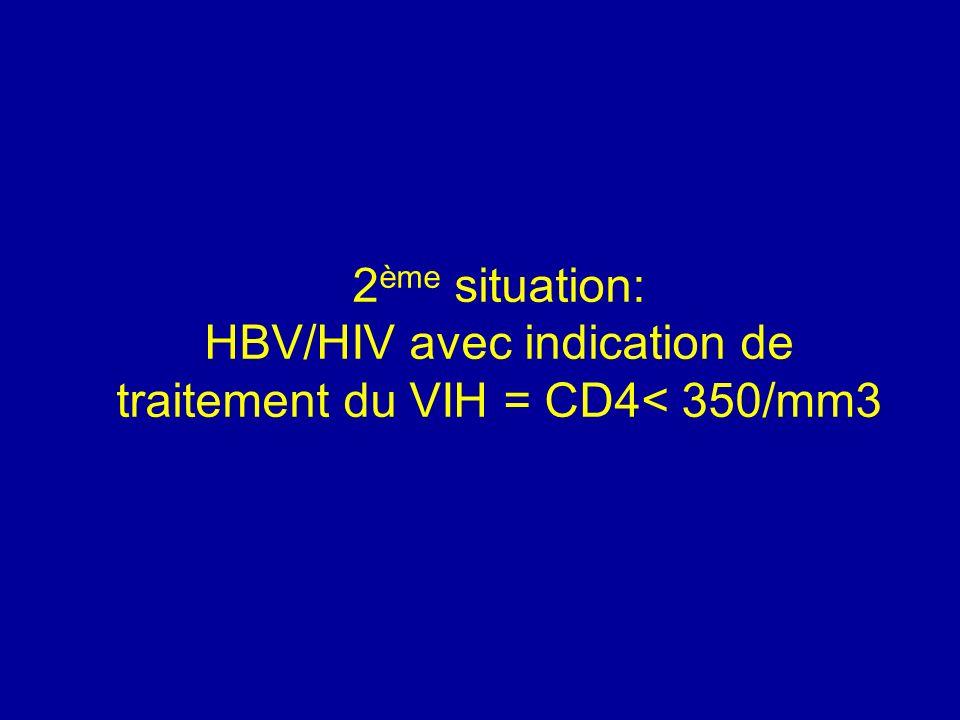 2 ème situation: HBV/HIV avec indication de traitement du VIH = CD4< 350/mm3