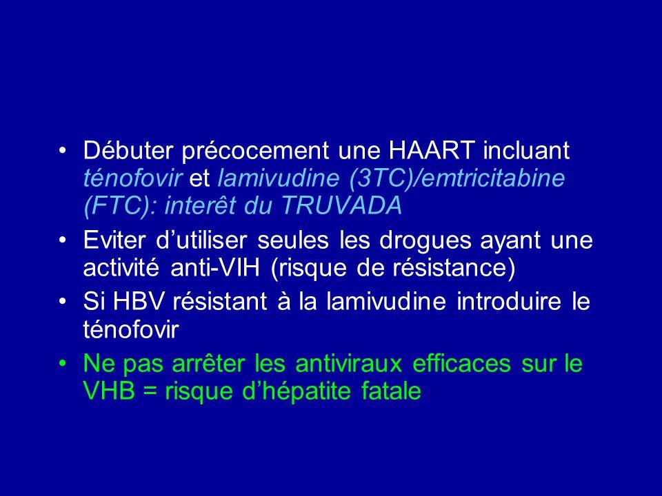 Débuter précocement une HAART incluant ténofovir et lamivudine (3TC)/emtricitabine (FTC): interêt du TRUVADA Eviter dutiliser seules les drogues ayant