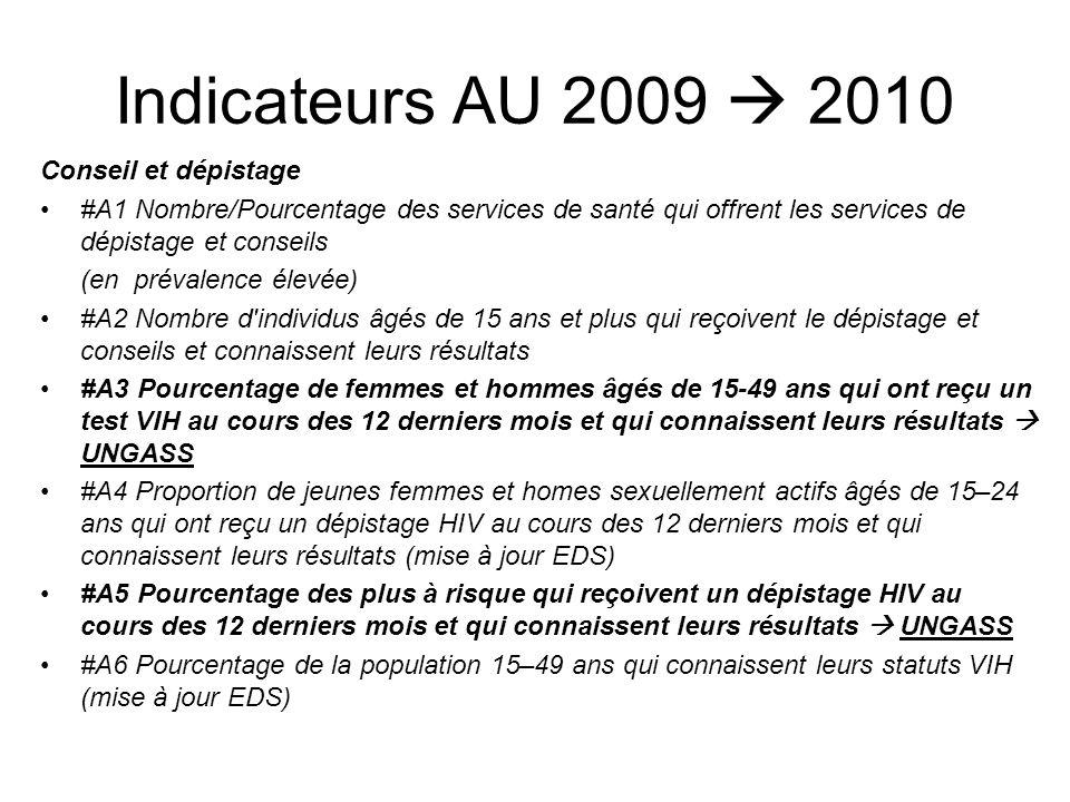 Indicateurs AU 2009 2010 Conseil et dépistage #A1 Nombre/Pourcentage des services de santé qui offrent les services de dépistage et conseils (en préva
