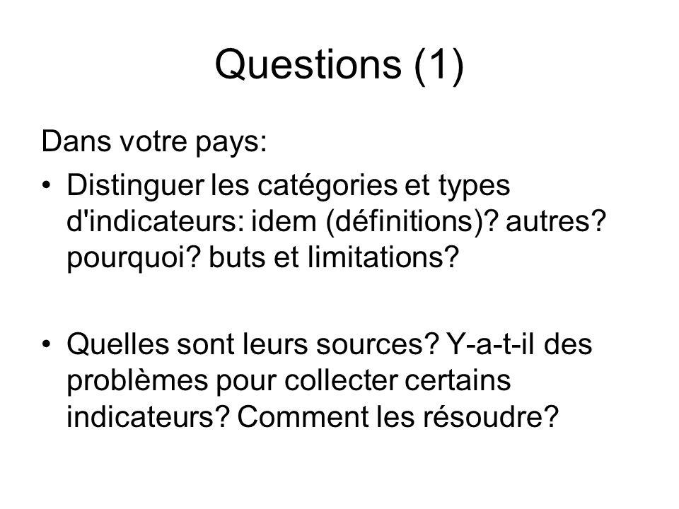 Questions (1) Dans votre pays: Distinguer les catégories et types d'indicateurs: idem (définitions)? autres? pourquoi? buts et limitations? Quelles so