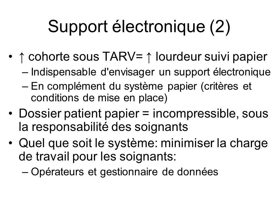 cohorte sous TARV= lourdeur suivi papier –Indispensable d'envisager un support électronique –En complément du système papier (critères et conditions d