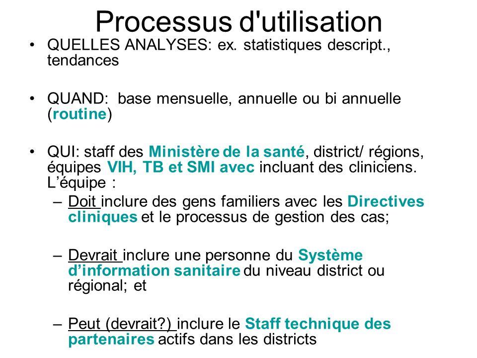 Processus d'utilisation QUELLES ANALYSES: ex. statistiques descript., tendances QUAND: base mensuelle, annuelle ou bi annuelle (routine) QUI: staff de