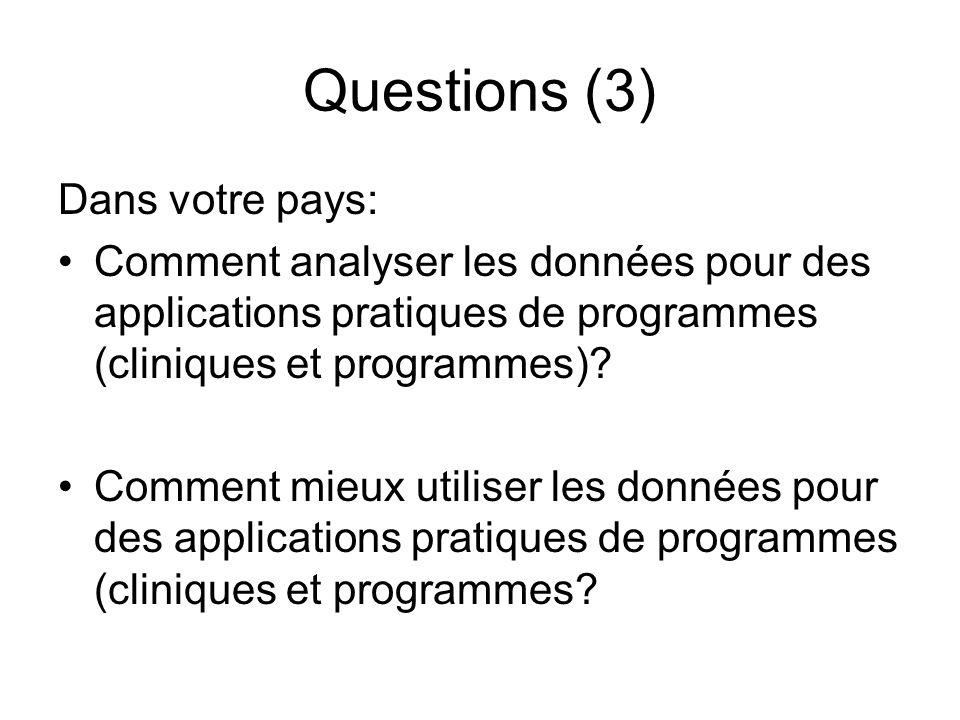 Questions (3) Dans votre pays: Comment analyser les données pour des applications pratiques de programmes (cliniques et programmes)? Comment mieux uti