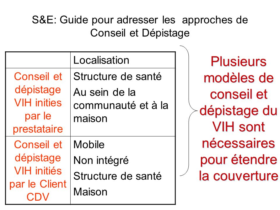 S&E: Guide pour adresser les approches de Conseil et Dépistage Localisation Structure de santé Au sein de la communauté et à la maison Conseil et dépi