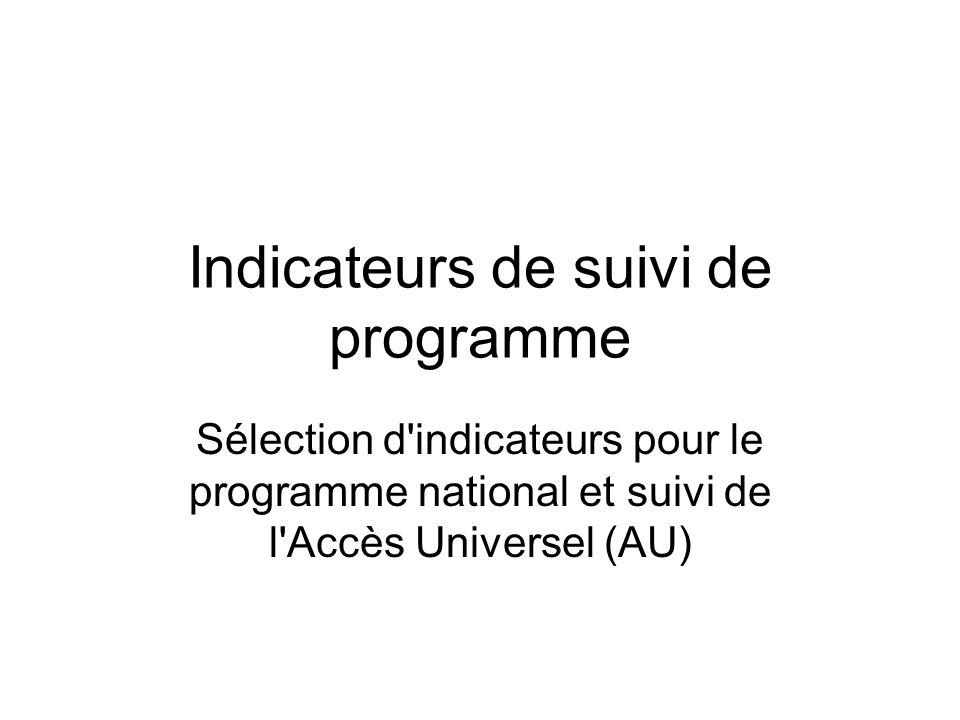 Indicateurs de suivi de programme Sélection d indicateurs pour le programme national et suivi de l Accès Universel (AU)