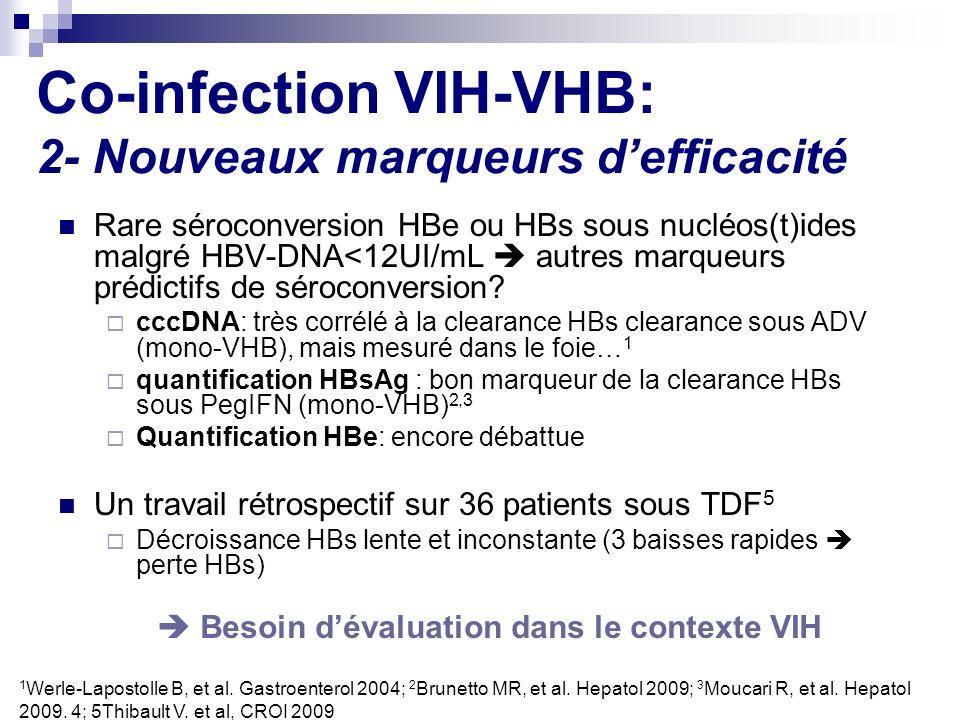 Co-infection VIH-VHB: 2- Nouveaux marqueurs defficacité Rare séroconversion HBe ou HBs sous nucléos(t)ides malgré HBV-DNA<12UI/mL autres marqueurs pré