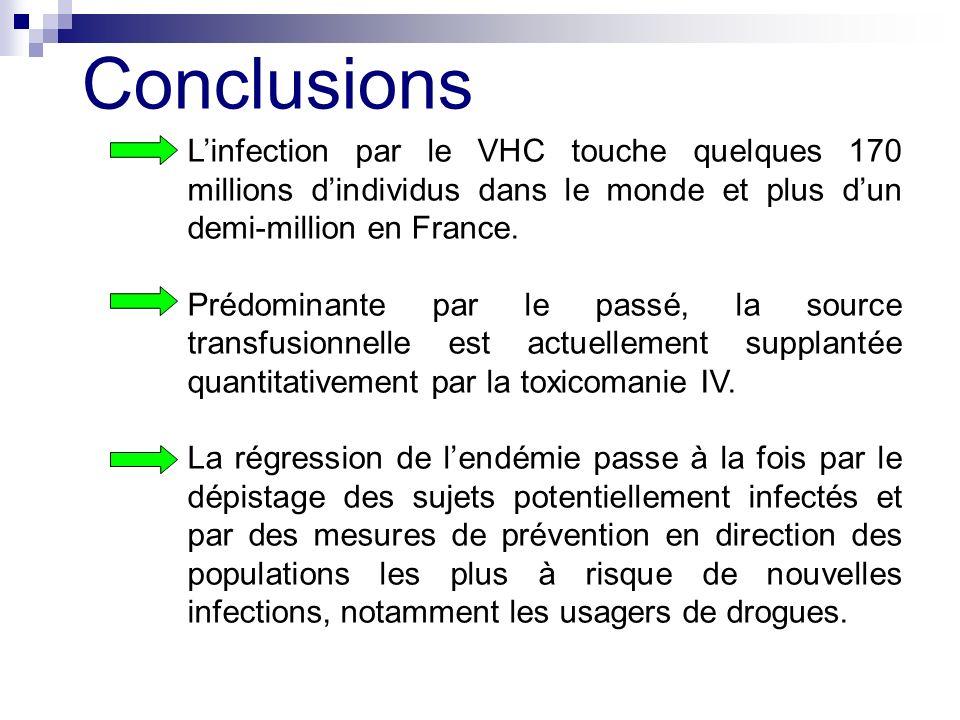 Linfection par le VHC touche quelques 170 millions dindividus dans le monde et plus dun demi-million en France. Prédominante par le passé, la source t
