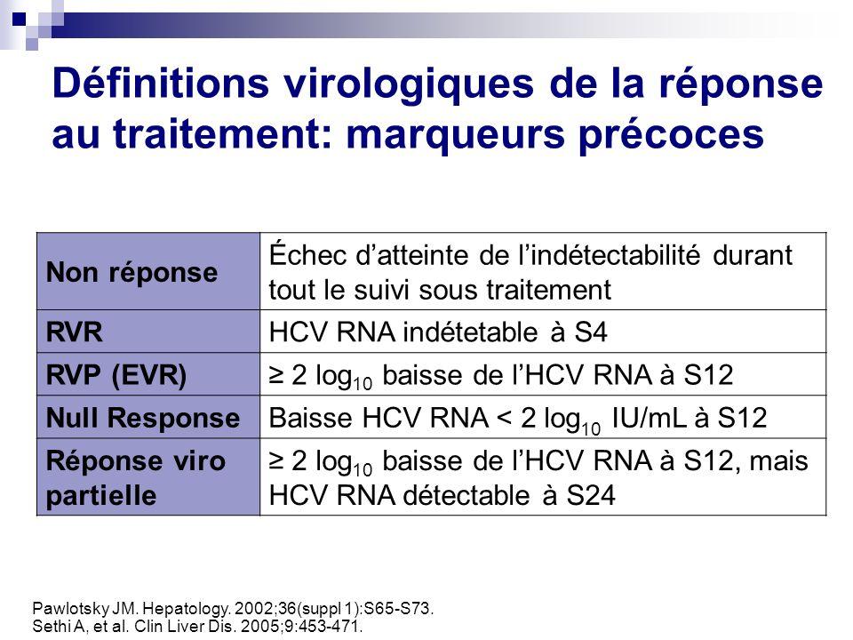 Pawlotsky JM. Hepatology. 2002;36(suppl 1):S65-S73. Sethi A, et al. Clin Liver Dis. 2005;9:453-471. Définitions virologiques de la réponse au traiteme