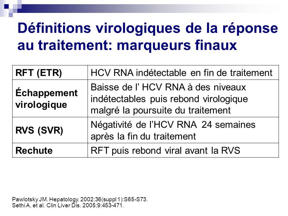 Pawlotsky JM. Hepatology. 2002;36(suppl 1):S65-S73. Sethi A, et al. Clin Liver Dis. 2005;9:453-471. RFT (ETR)HCV RNA indétectable en fin de traitement