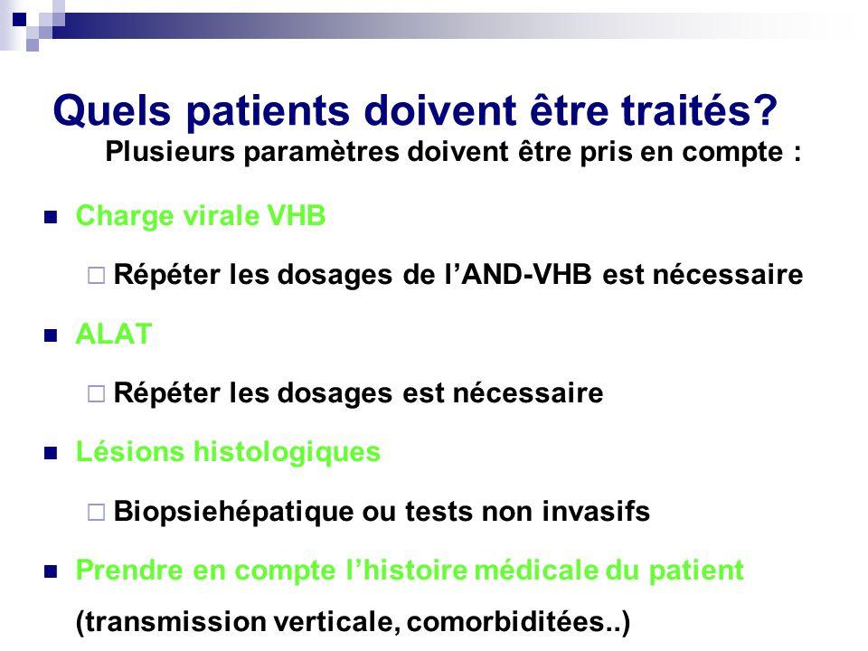 Quels patients doivent être traités? Charge virale VHB Répéter les dosages de lAND-VHB est nécessaire ALAT Répéter les dosages est nécessaire Lésions