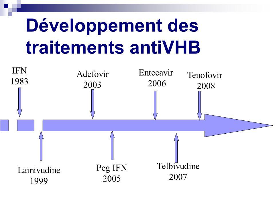 Développement des traitements antiVHB IFN 1983 Tenofovir 2008 Peg IFN 2005 Adefovir 2003 Lamivudine 1999 Entecavir 2006 Telbivudine 2007