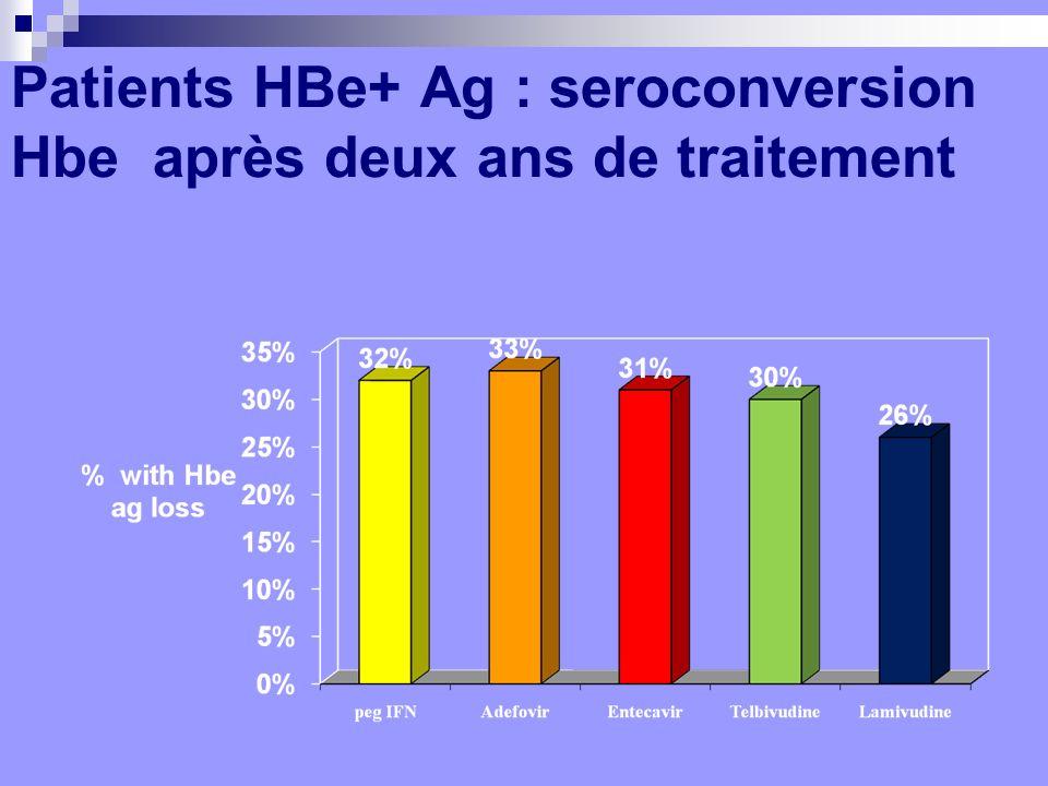 Patients HBe+ Ag : seroconversion Hbe après deux ans de traitement
