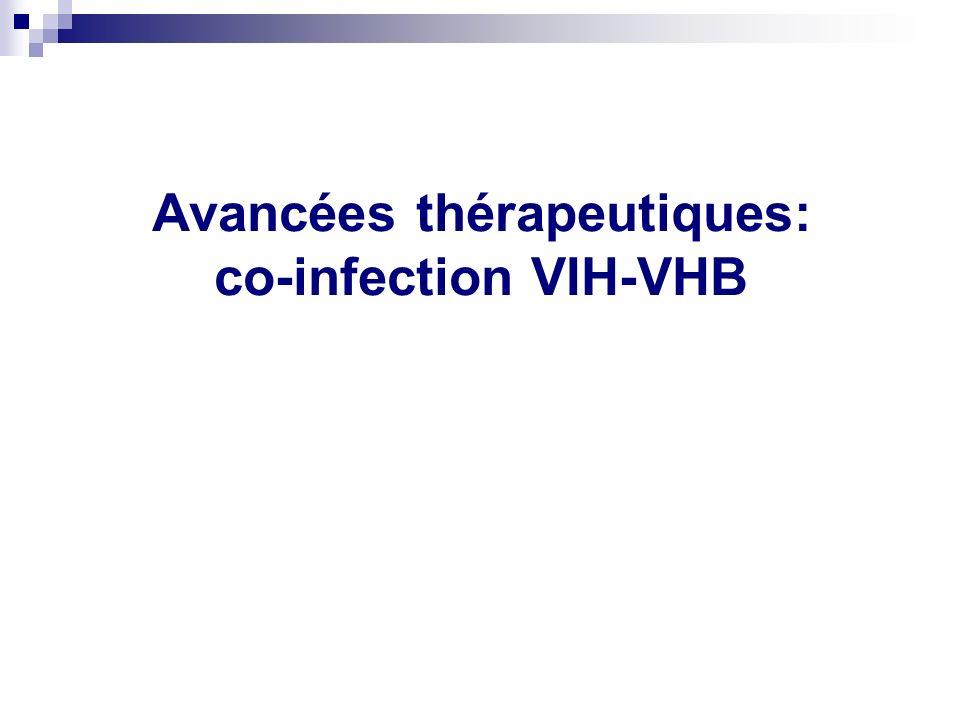 Avancées thérapeutiques: co-infection VIH-VHB
