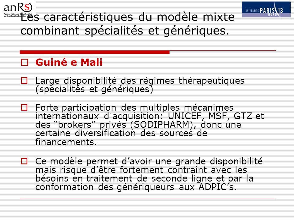 Guiné e Mali Large disponibilité des régimes thérapeutiques (specialités et génériques) Forte participation des multiples mécanimes internationaux d´acquisition: UNICEF, MSF, GTZ et des brokers privés (SODIPHARM), donc une certaine diversification des sources de financements.