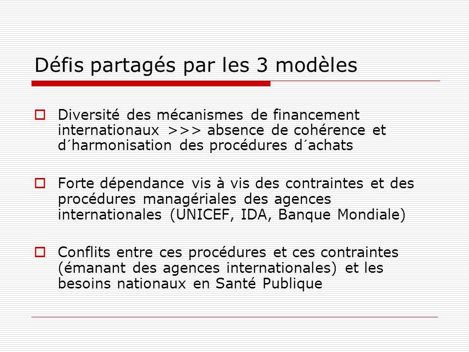 Défis partagés par les 3 modèles Diversité des mécanismes de financement internationaux >>> absence de cohérence et d´harmonisation des procédures d´achats Forte dépendance vis à vis des contraintes et des procédures managériales des agences internationales (UNICEF, IDA, Banque Mondiale) Conflits entre ces procédures et ces contraintes (émanant des agences internationales) et les besoins nationaux en Santé Publique