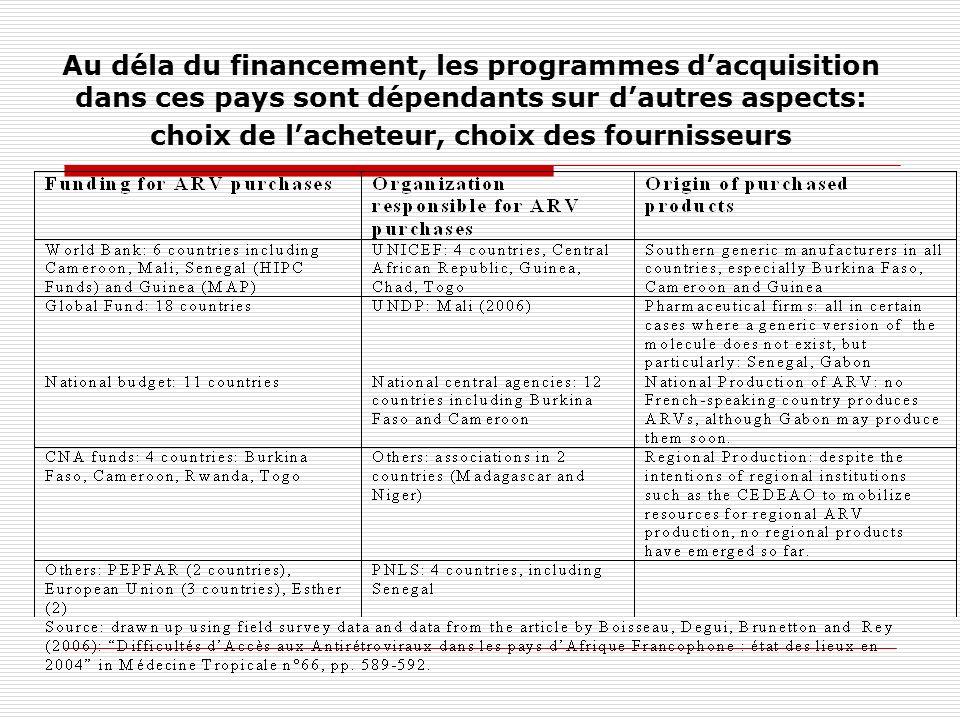 Au déla du financement, les programmes dacquisition dans ces pays sont dépendants sur dautres aspects: choix de lacheteur, choix des fournisseurs