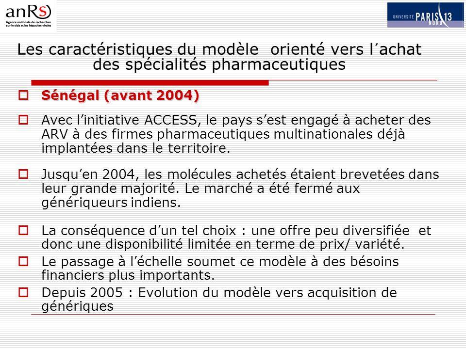 Les caractéristiques du modèle orienté vers l´achat des spécialités pharmaceutiques Sénégal (avant 2004) Sénégal (avant 2004) Avec linitiative ACCESS, le pays sest engagé à acheter des ARV à des firmes pharmaceutiques multinationales déjà implantées dans le territoire.