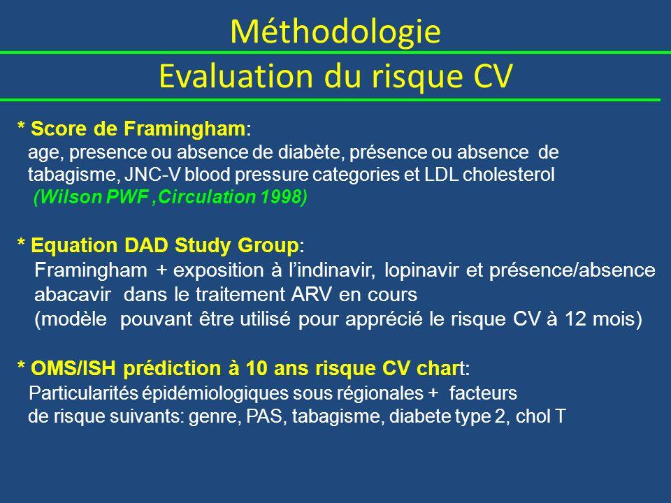 Méthodologie Evaluation du risque CV * Score de Framingham: age, presence ou absence de diabète, présence ou absence de tabagisme, JNC-V blood pressur