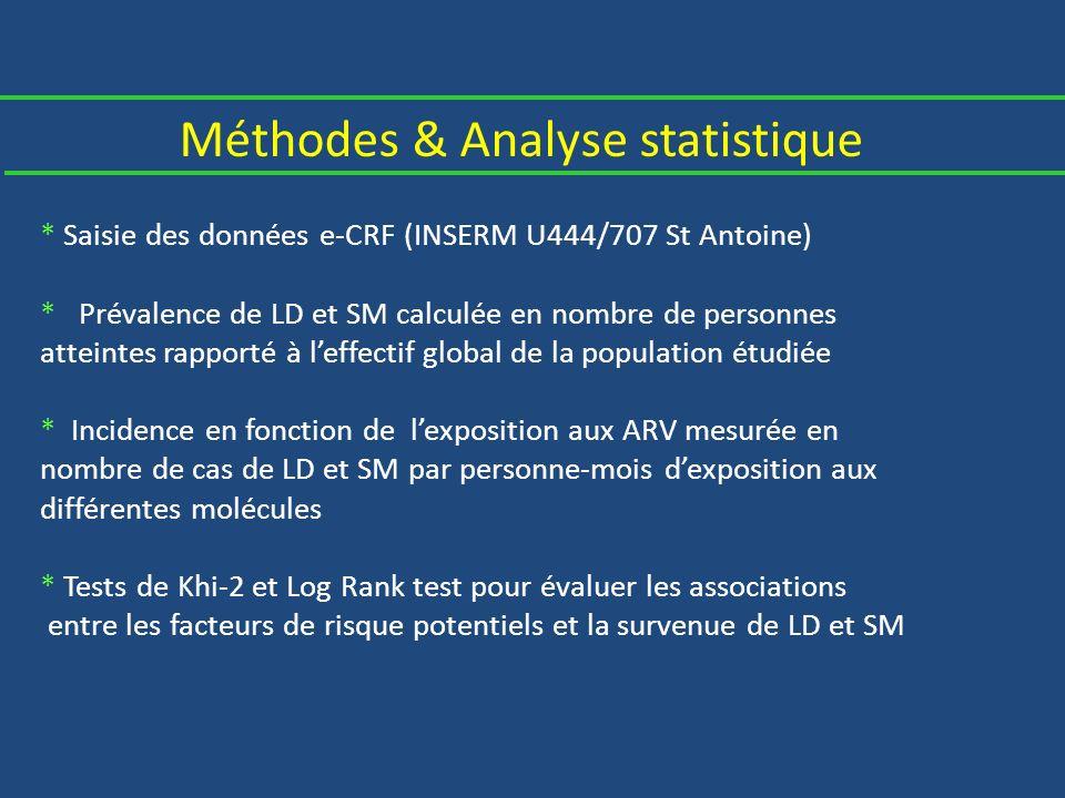 Méthodes & Analyse statistique * Saisie des données e-CRF (INSERM U444/707 St Antoine) * Prévalence de LD et SM calculée en nombre de personnes attein