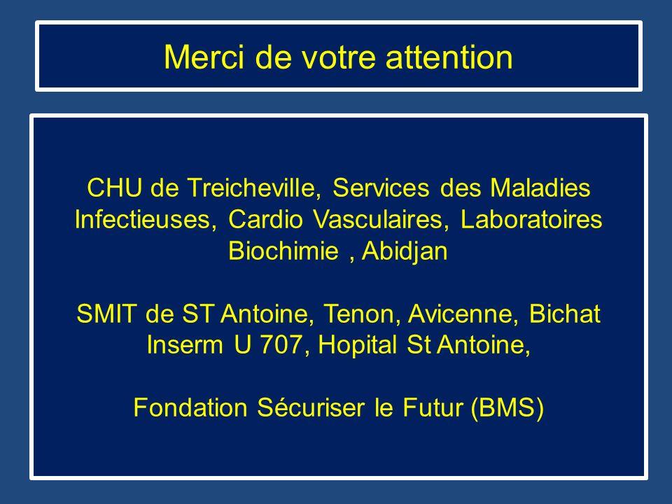 Merci de votre attention CHU de Treicheville, Services des Maladies Infectieuses, Cardio Vasculaires, Laboratoires Biochimie, Abidjan SMIT de ST Antoi