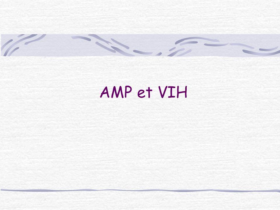 Technique dAMP selon la charge virale spermatique Pas de virus (ou < 1000 copies/ml): IIU possible Virus entre 1000 et 10000 copies/ml ICSI possible, ou traitement pour réduire la CVS Virus > 10000 copies/ml Aucune AMP possible, ou traitement pour réduire la CVS