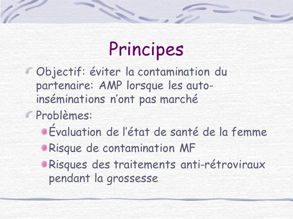 Principes Objectif: éviter la contamination du partenaire: AMP lorsque les auto- inséminations nont pas marché Problèmes: Évaluation de létat de santé