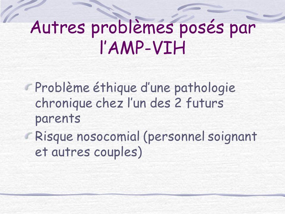 Problèmes techniques posés par lAMP-VIH Détection du virus sperme sang fractions spermatiques: LS, spz Techniques dAMP pouvant éviter le contact entre un liquide contaminé et les Voies Génitales Féminines Mise en place de laboratoires avec circuit isolé pour le risque viral