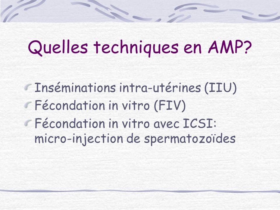 Quelles techniques en AMP? Inséminations intra-utérines (IIU) Fécondation in vitro (FIV) Fécondation in vitro avec ICSI: micro-injection de spermatozo
