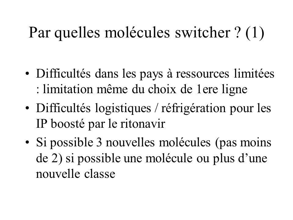 Par quelles molécules switcher ? (1) Difficultés dans les pays à ressources limitées : limitation même du choix de 1ere ligne Difficultés logistiques