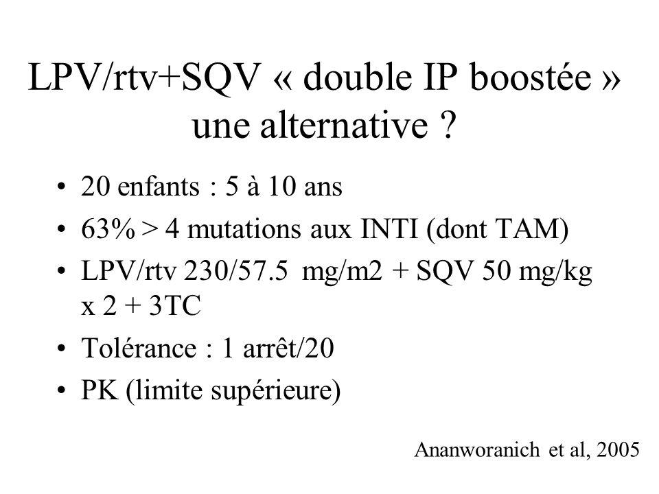 LPV/rtv+SQV « double IP boostée » une alternative ? 20 enfants : 5 à 10 ans 63% > 4 mutations aux INTI (dont TAM) LPV/rtv 230/57.5 mg/m2 + SQV 50 mg/k