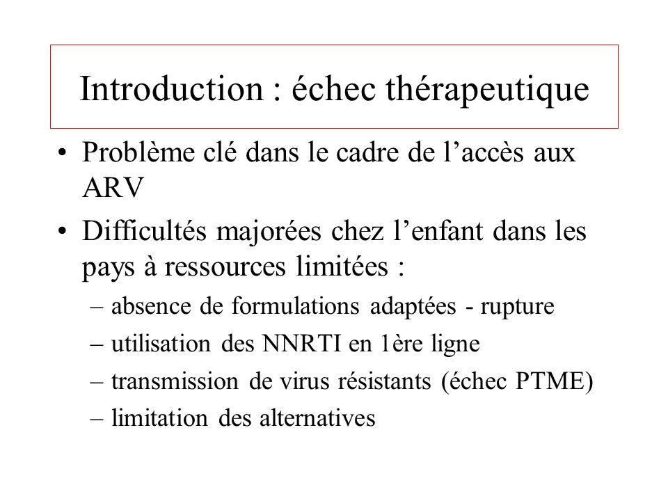 EPF : Multithérapie avec RTV et NFV, Faye et al, J Pediatr Inf Dis 2002 PENTA 7 : D4T+DDI+NFV, Aboulker et al, AIDS 2003 Pactg 356 : tri ou quadrithérapie avec NFV, NVP, ABC, Luzuriaga et al, J Virol 2000 Borkowsky : traitement non précisé, Nikoloic-Djokic et al, JID 2002 Saez-Llorens : Lopinavir/rtv +( DT4+3TC naif) ou (NVP+ 1 ou 2 INRT),Saez-Llorens et al Pediatr Inf Dis, 2003 Résultats globaux des traitements au « début des multithérapies »