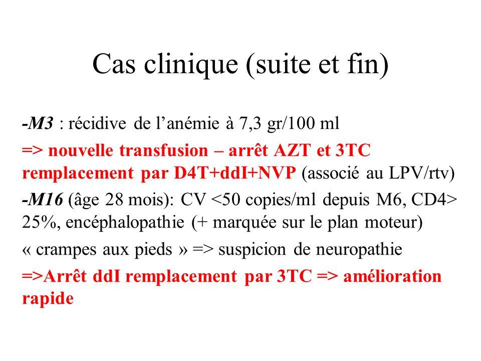 Cas clinique (suite et fin) -M3 : récidive de lanémie à 7,3 gr/100 ml => nouvelle transfusion – arrêt AZT et 3TC remplacement par D4T+ddI+NVP (associé