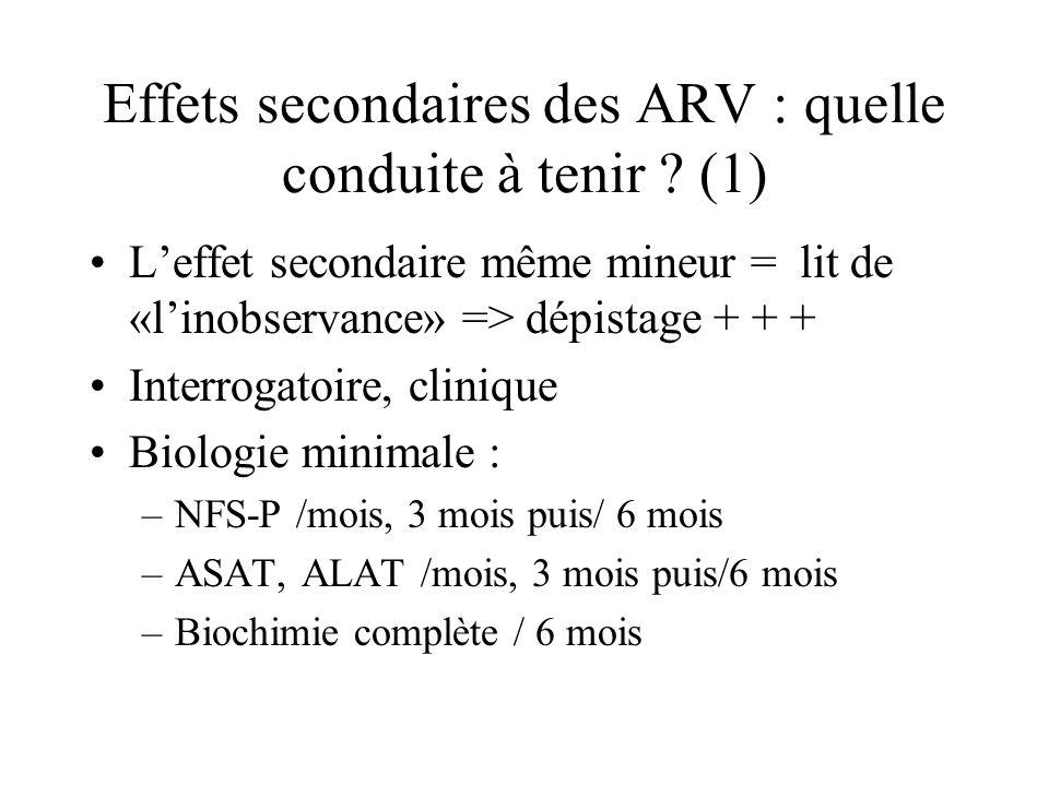 Effets secondaires des ARV : quelle conduite à tenir ? (1) Leffet secondaire même mineur = lit de «linobservance» => dépistage + + + Interrogatoire, c