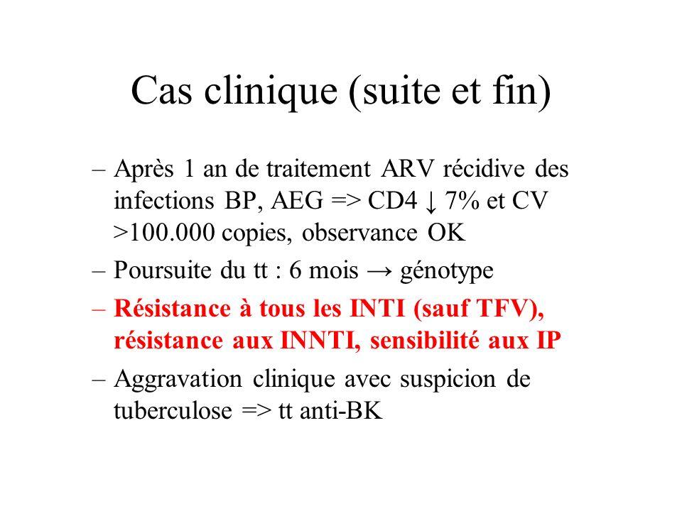 Cas clinique (suite et fin) –Après 1 an de traitement ARV récidive des infections BP, AEG => CD4 7% et CV >100.000 copies, observance OK –Poursuite du