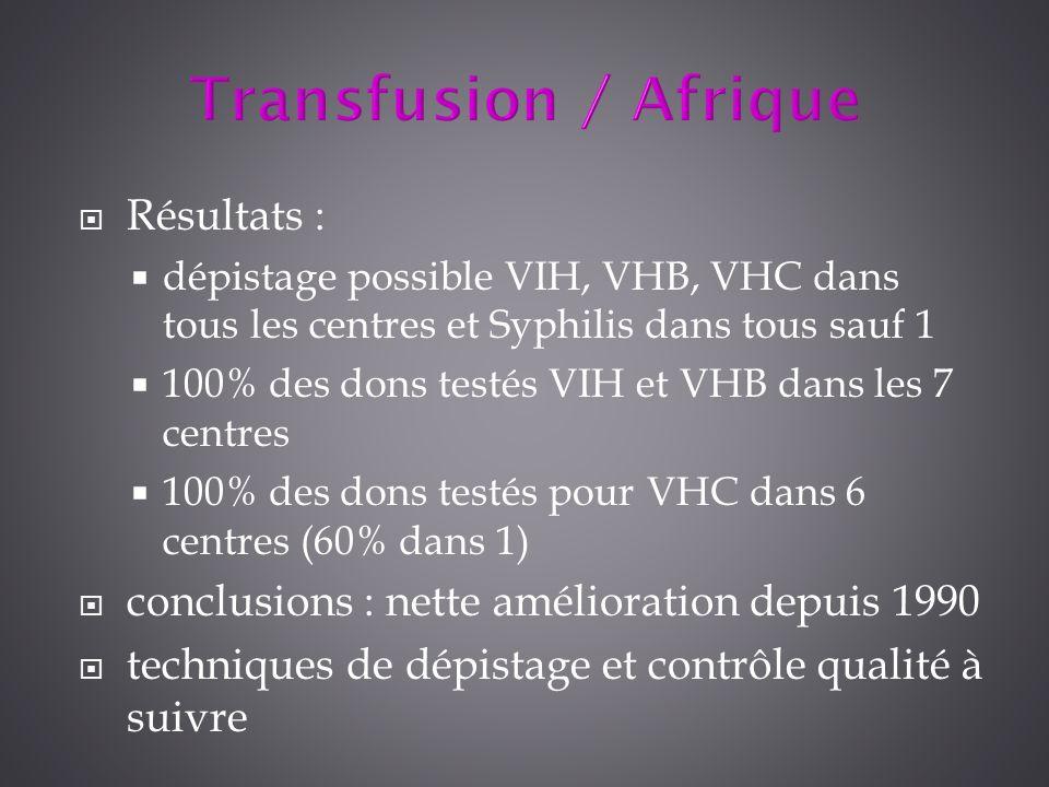Résultats : dépistage possible VIH, VHB, VHC dans tous les centres et Syphilis dans tous sauf 1 100% des dons testés VIH et VHB dans les 7 centres 100