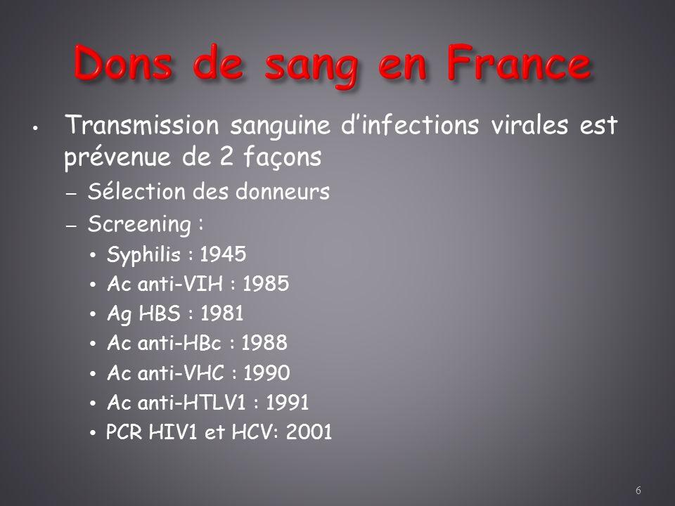 Transmission sanguine dinfections virales est prévenue de 2 façons – Sélection des donneurs – Screening : Syphilis : 1945 Ac anti-VIH : 1985 Ag HBS :